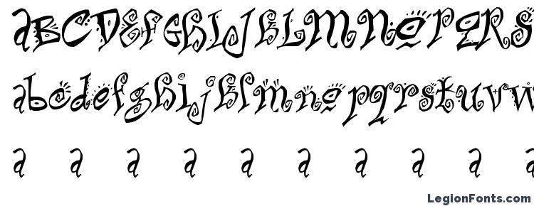 глифы шрифта Bitchin, символы шрифта Bitchin, символьная карта шрифта Bitchin, предварительный просмотр шрифта Bitchin, алфавит шрифта Bitchin, шрифт Bitchin
